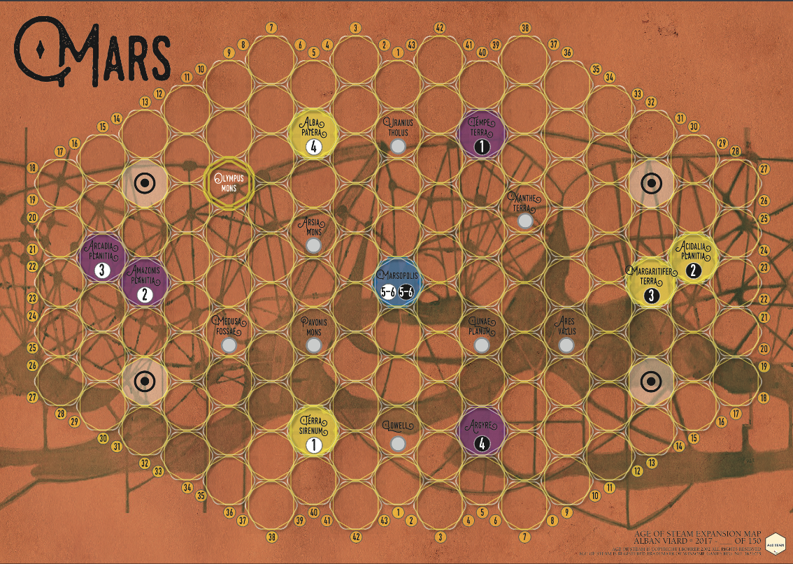 Age of Steam Expansion: Mars  Global Surveyor